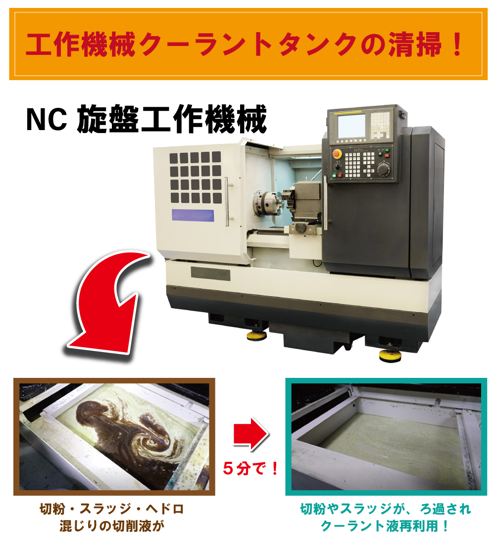工作機械クーラントタンクの清掃!切粉・スラッジ・ヘドロ混じりの切削液が5分で切粉やスラッジが、ろ過されクーラント液再利用!