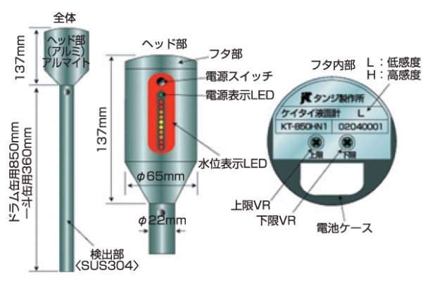 液面計・コントロールユニット ZKTシリーズ