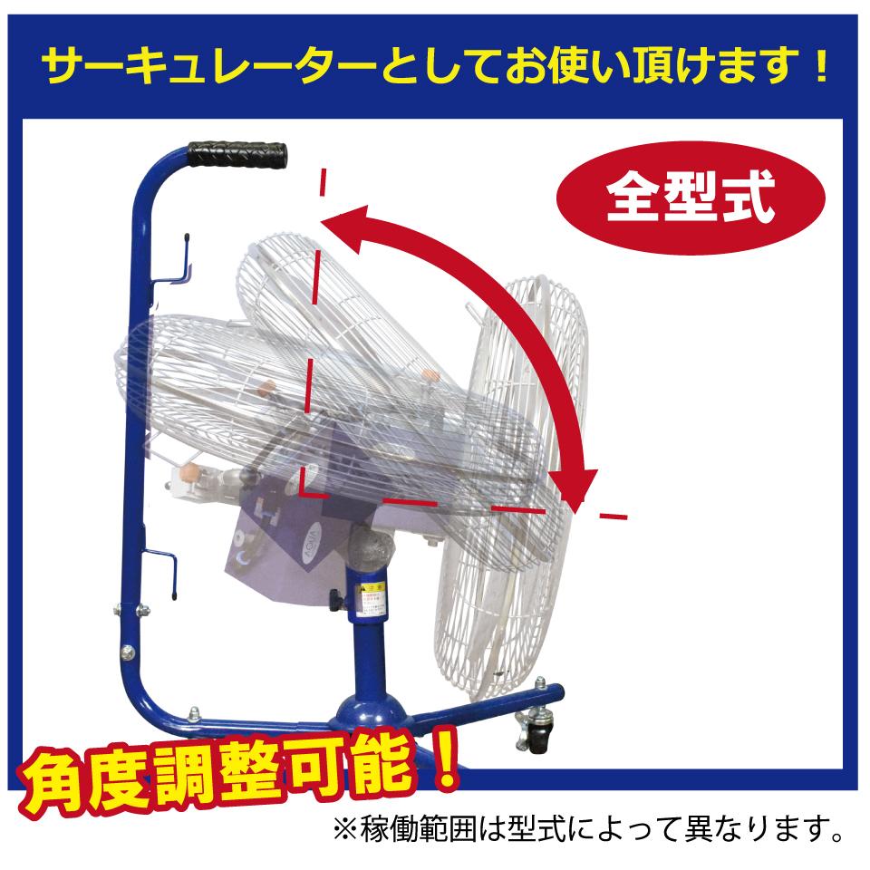 展示会工場扇・送風機の特長の画像1枚目