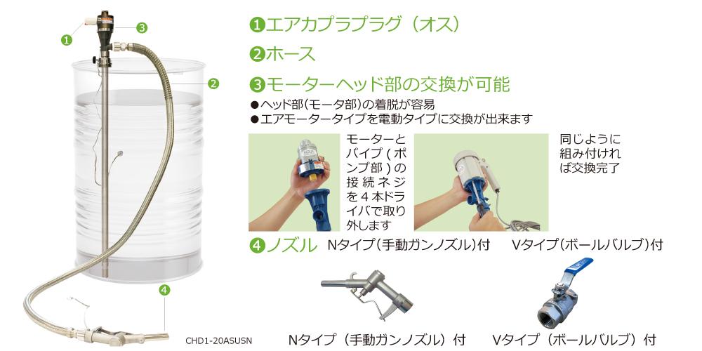 ケミカルドラムポンプ CHDシリーズ