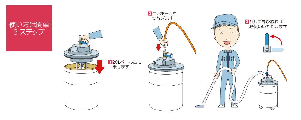 エアバキュームクリーナーシリーズのイメージイラスト画像