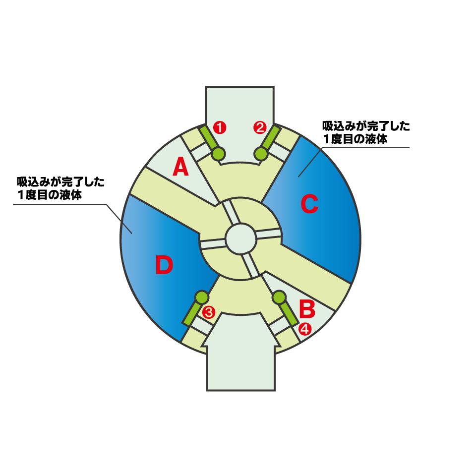 ウイングポンプ構造1